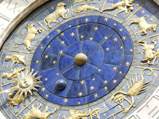 十二星座の時計